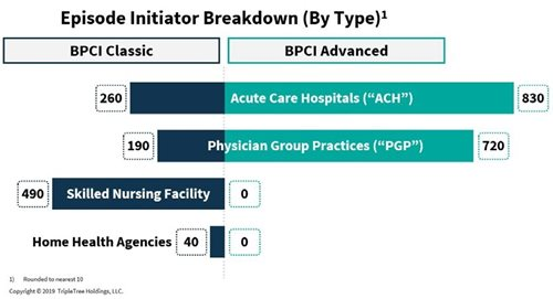 BPCI-Advanced-2.jpg