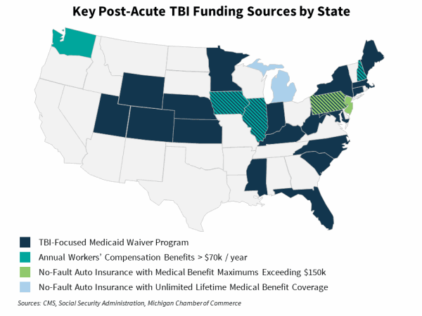TBI-Funding-Sources-compressor.png