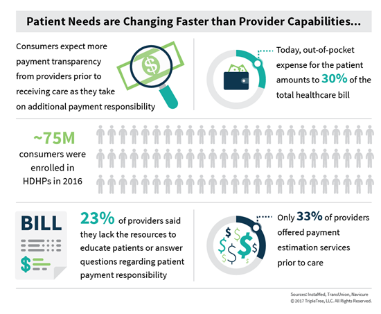 Patient-Needs-are-Changing-Faster-than-Provider-Capabilities-01.png