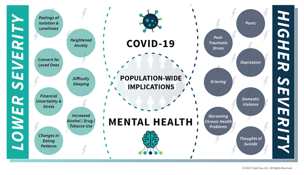COVID's-Far-Reaching-Impact-on-Virtual-Behavioral-Health-01.png