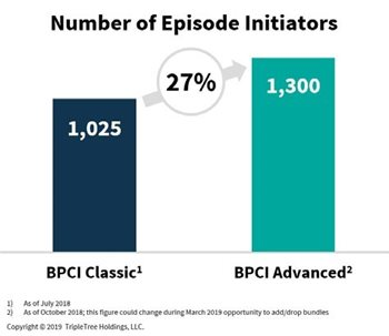 BPCI-Advanced-1.jpg