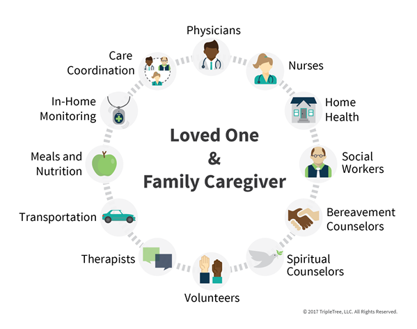 Caregiving-Blog-graphic-(1).png