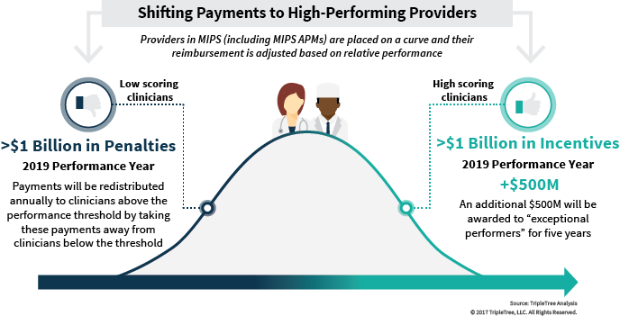 Shifting-Payments-to-High-Performing-Providers_.png