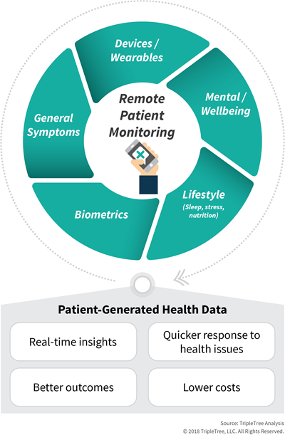 Remote-Patient-Monitoringv2.png