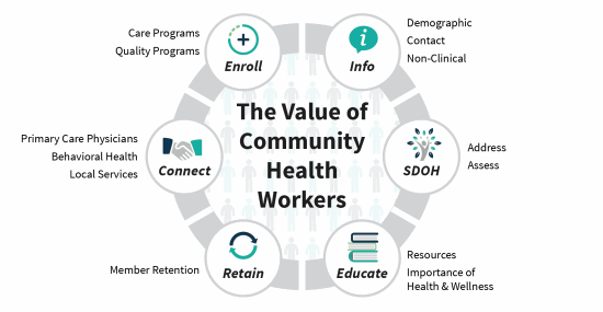 The-Value-of-Community-Health-Workers-02-compressor.png