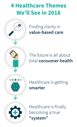 Healthcare-Themes-2018-01-(004).png
