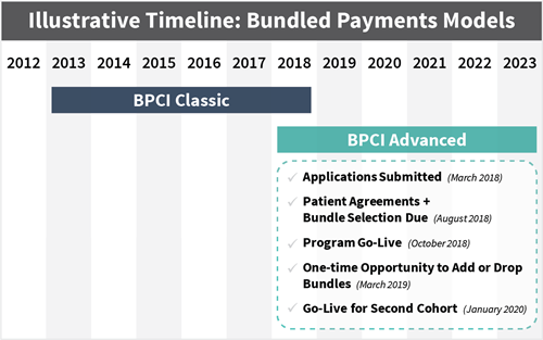 bundled-payments-2-(1).png