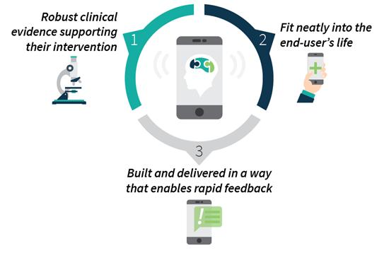 Digital Therapeutics Emerging as a Future Key Area of