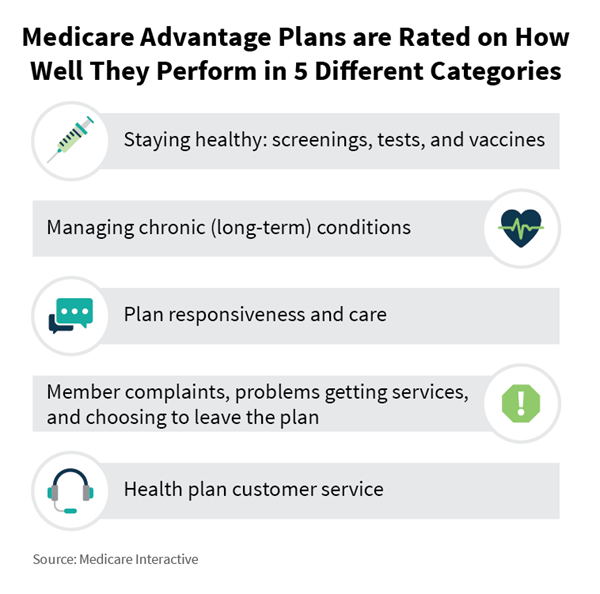 Medicare-Advantage-Plans-01.png